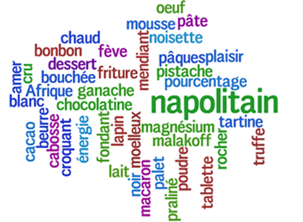 chocolat_words.png